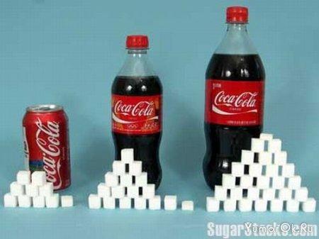 Содержание сахара в продуктах